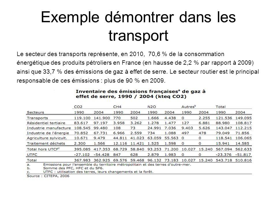 Exemple démontrer dans les transport