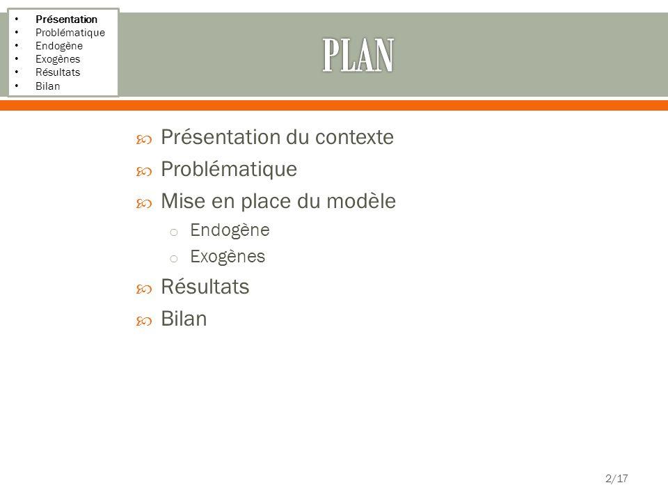 PLAN Présentation du contexte Problématique Mise en place du modèle