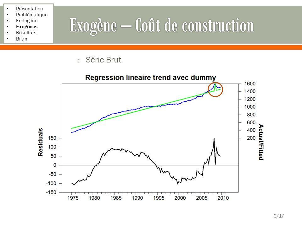 Exogène – Coût de construction
