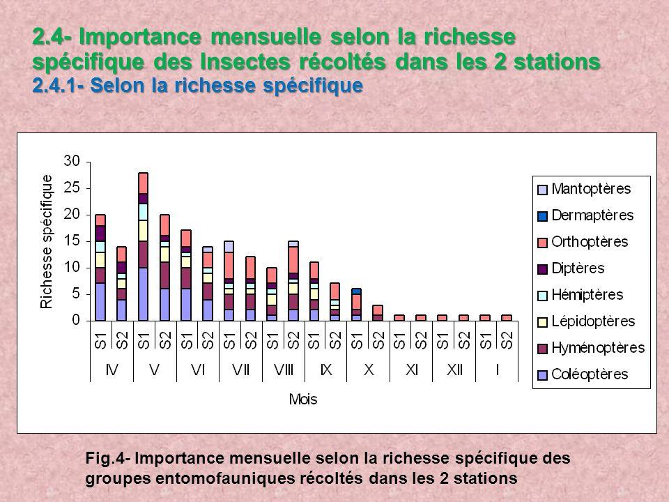 2.4- Importance mensuelle selon la richesse spécifique des Insectes récoltés dans les 2 stations 2.4.1- Selon la richesse spécifique