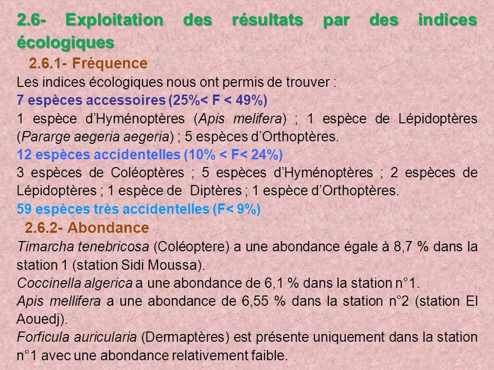 2.6- Exploitation des résultats par des indices écologiques
