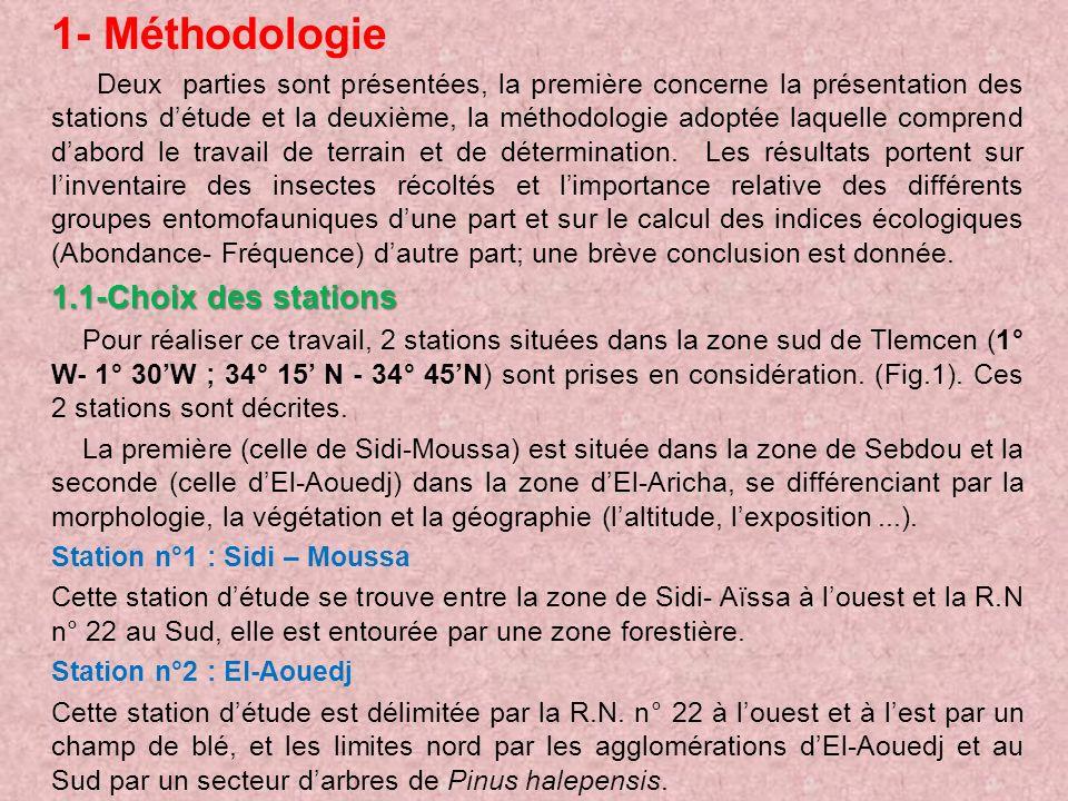 1- Méthodologie