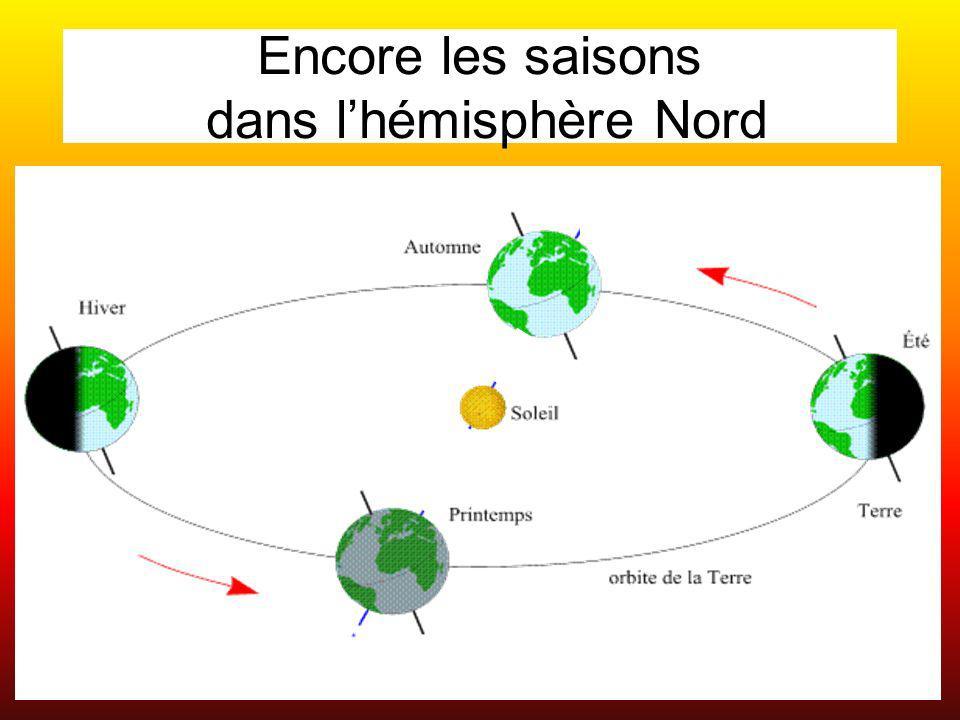 Encore les saisons dans l'hémisphère Nord