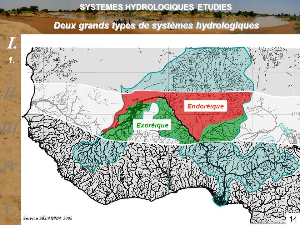 Deux grands types de systèmes hydrologiques