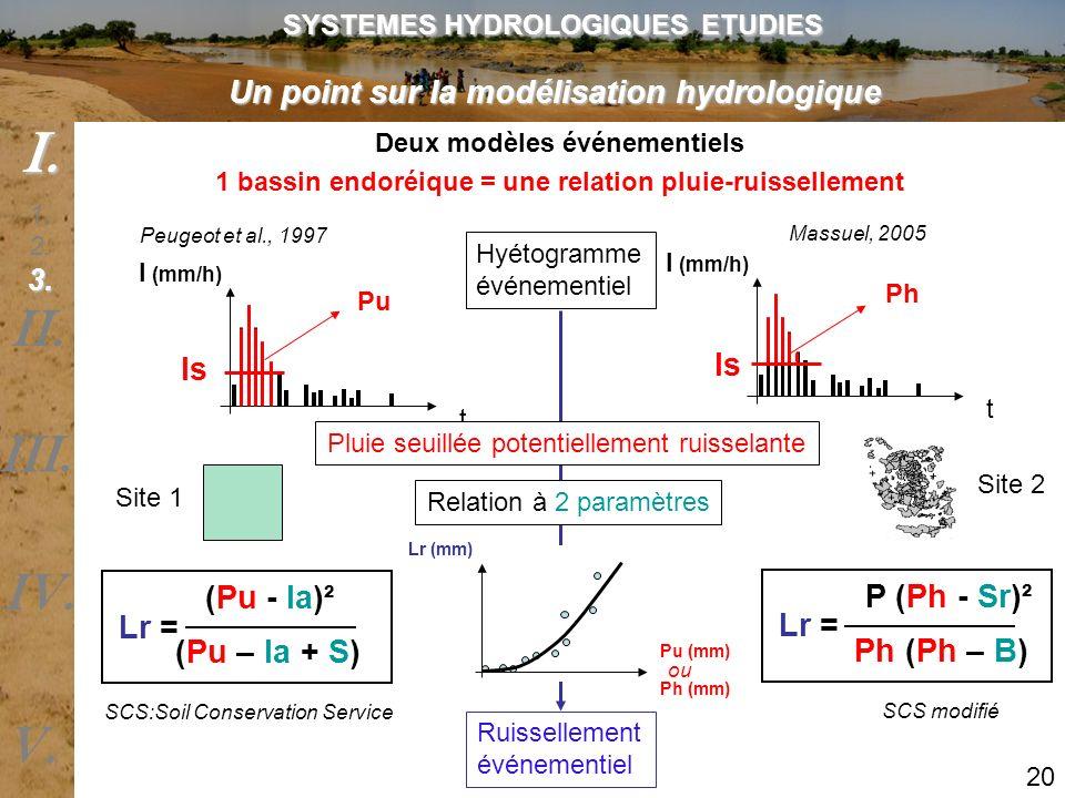 I. II. III. IV. V. Un point sur la modélisation hydrologique Is Is