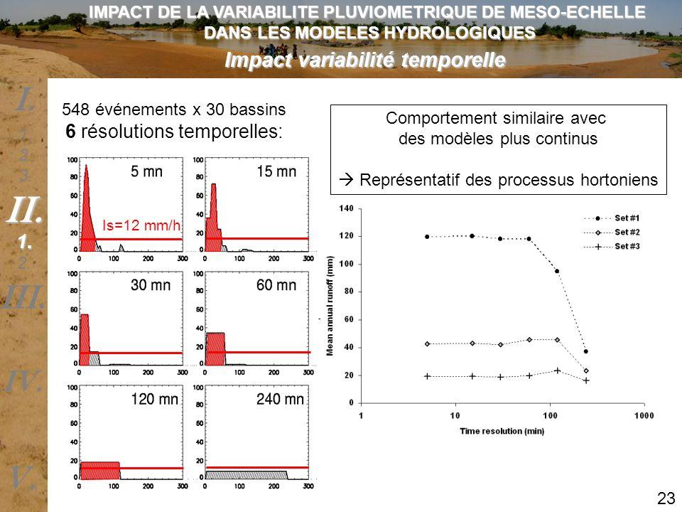 II. I. III. V. IV. Impact variabilité temporelle
