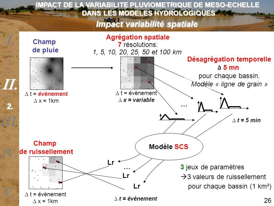 II. I. III. V. IV. Impact variabilité spatiale 2.