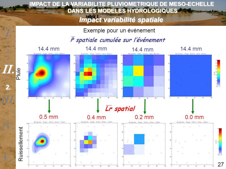 II. I. III. V. IV. Impact variabilité spatiale 2. Lr spatial