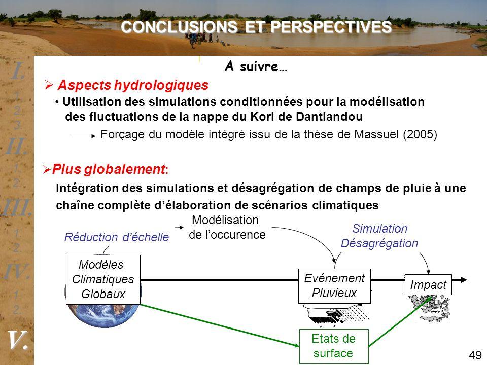 Aspects hydrologiques