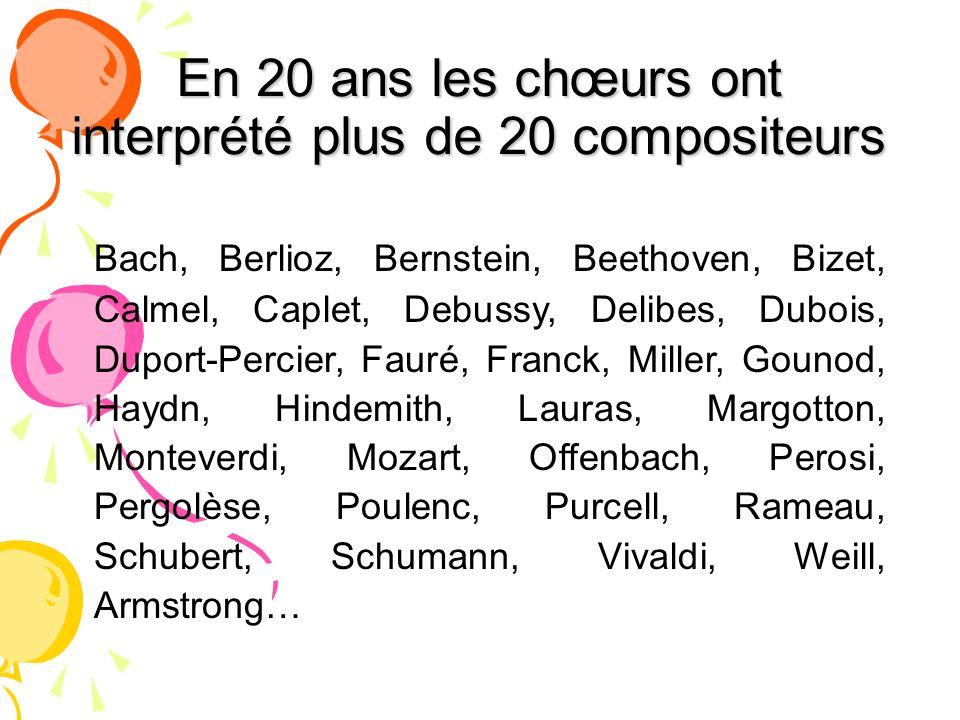 En 20 ans les chœurs ont interprété plus de 20 compositeurs