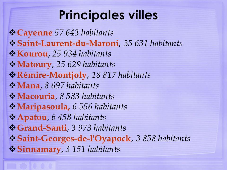 Principales villes Cayenne 57 643 habitants