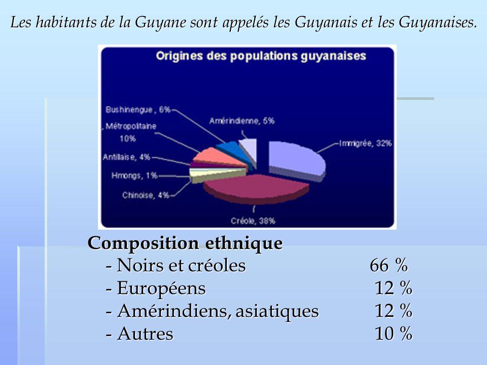 Les habitants de la Guyane sont appelés les Guyanais et les Guyanaises.