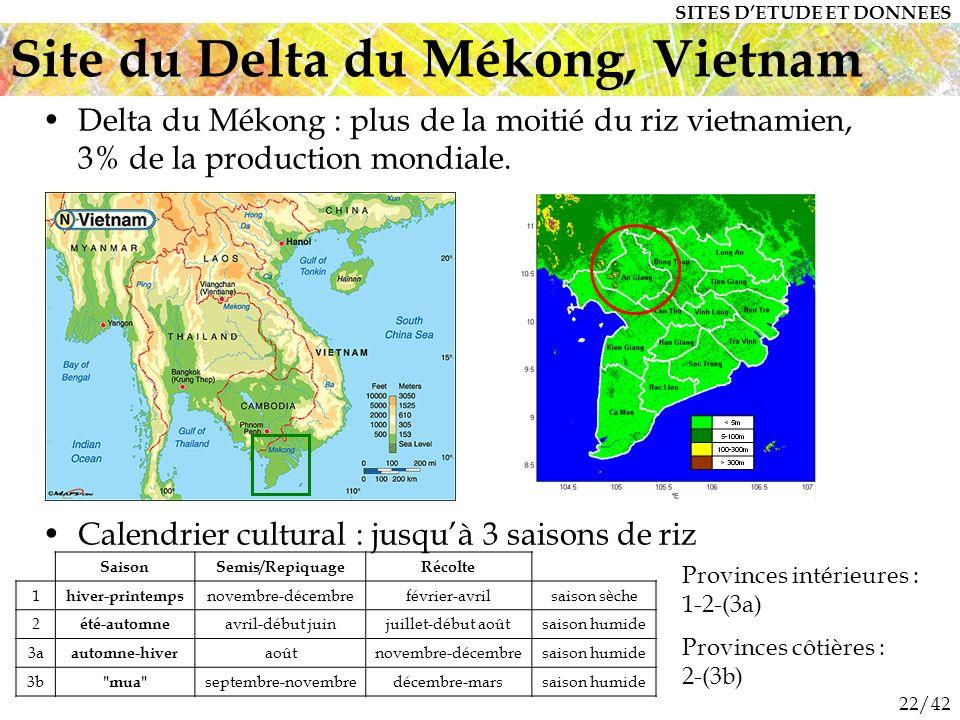 Site du Delta du Mékong, Vietnam
