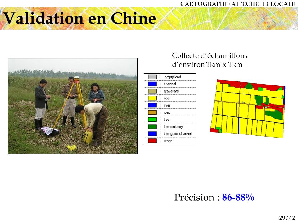 Validation en Chine Précision : 86-88%