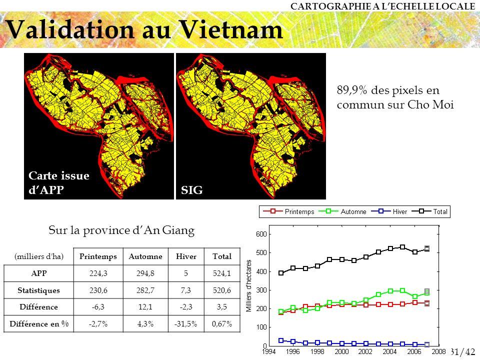 Validation au Vietnam 89,9% des pixels en commun sur Cho Moi