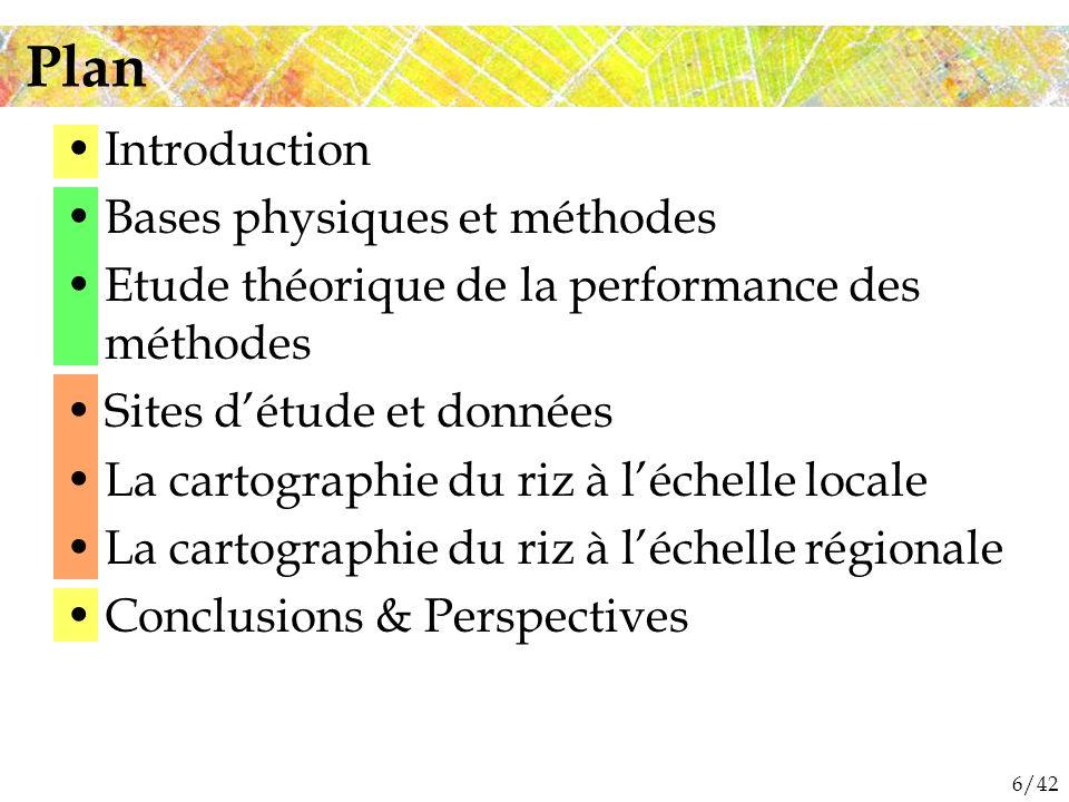 Plan Introduction Bases physiques et méthodes