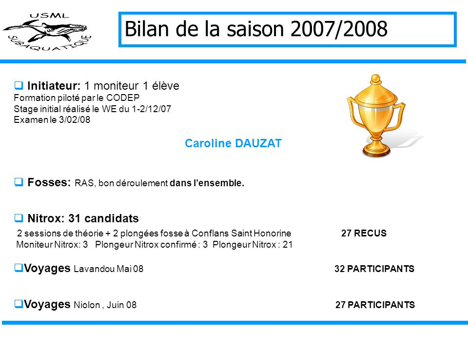 Bilan de la saison 2007/2008 Initiateur: 1 moniteur 1 élève