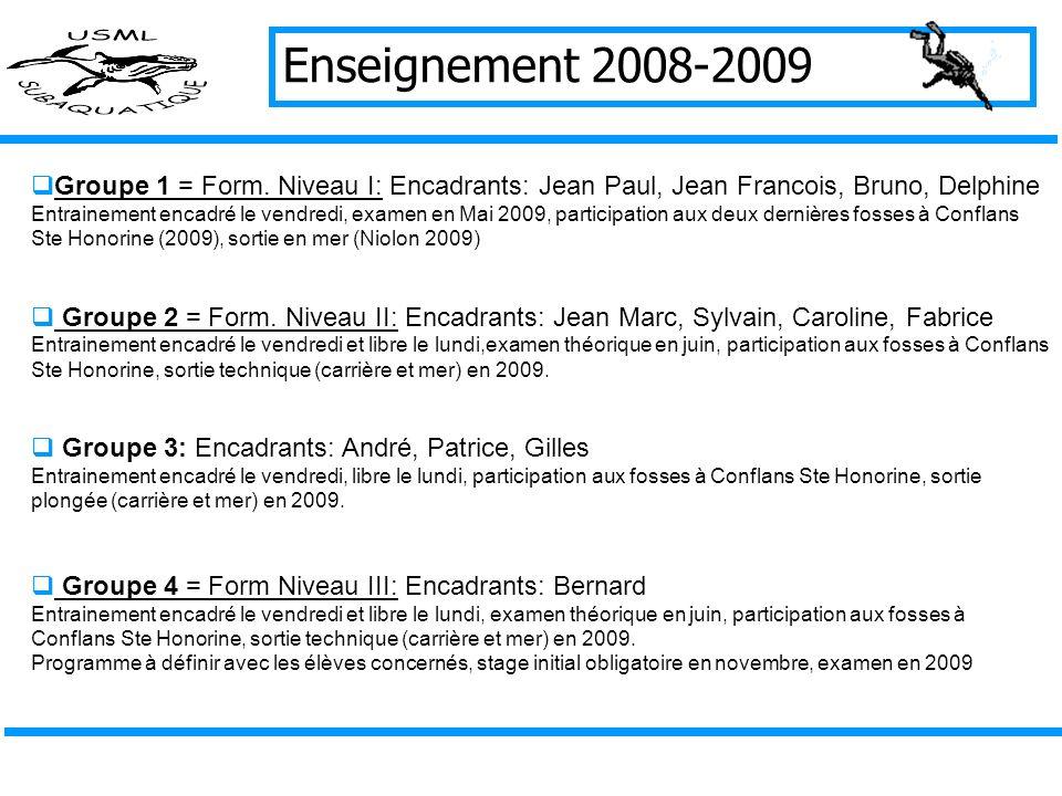 Enseignement 2008-2009 Groupe 1 = Form. Niveau I: Encadrants: Jean Paul, Jean Francois, Bruno, Delphine.