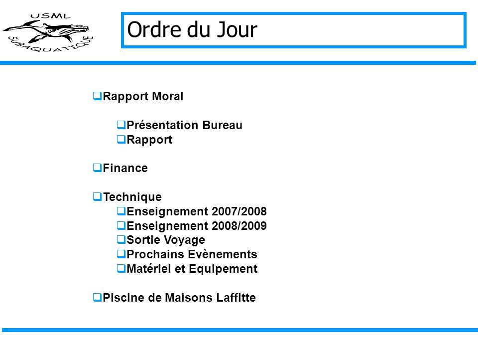 Ordre du Jour Rapport Moral Présentation Bureau Rapport Finance