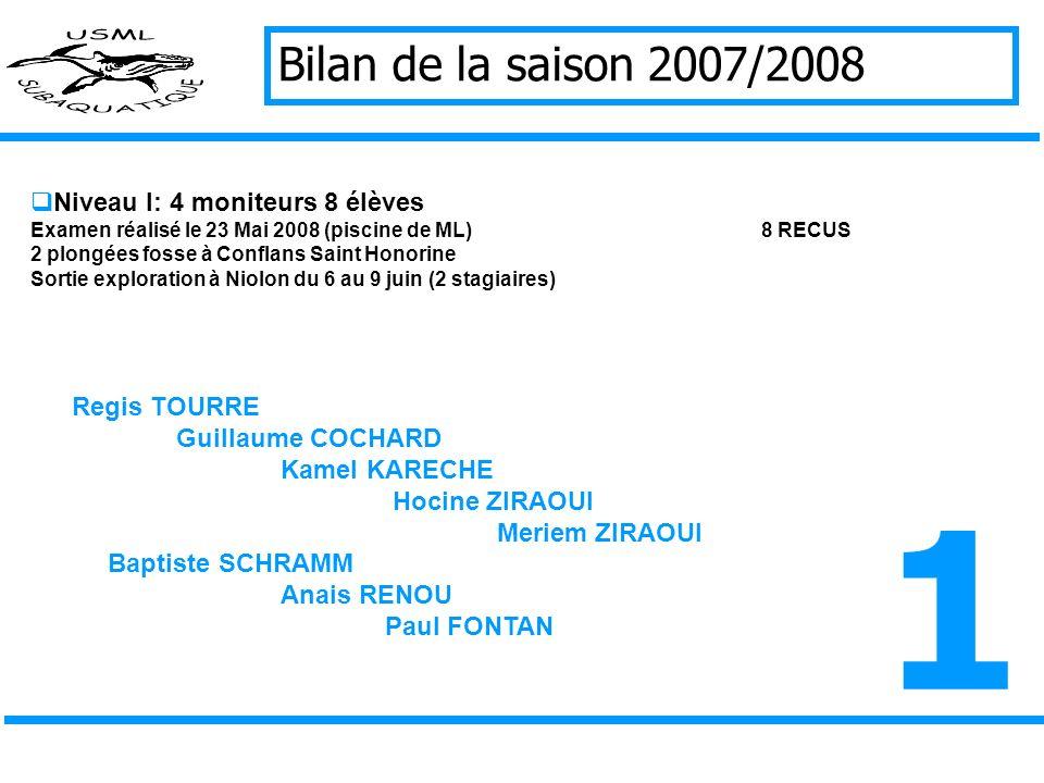 1 Bilan de la saison 2007/2008 Niveau I: 4 moniteurs 8 élèves