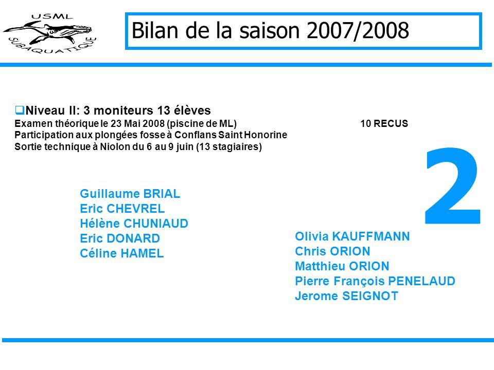 2 Bilan de la saison 2007/2008 Niveau II: 3 moniteurs 13 élèves