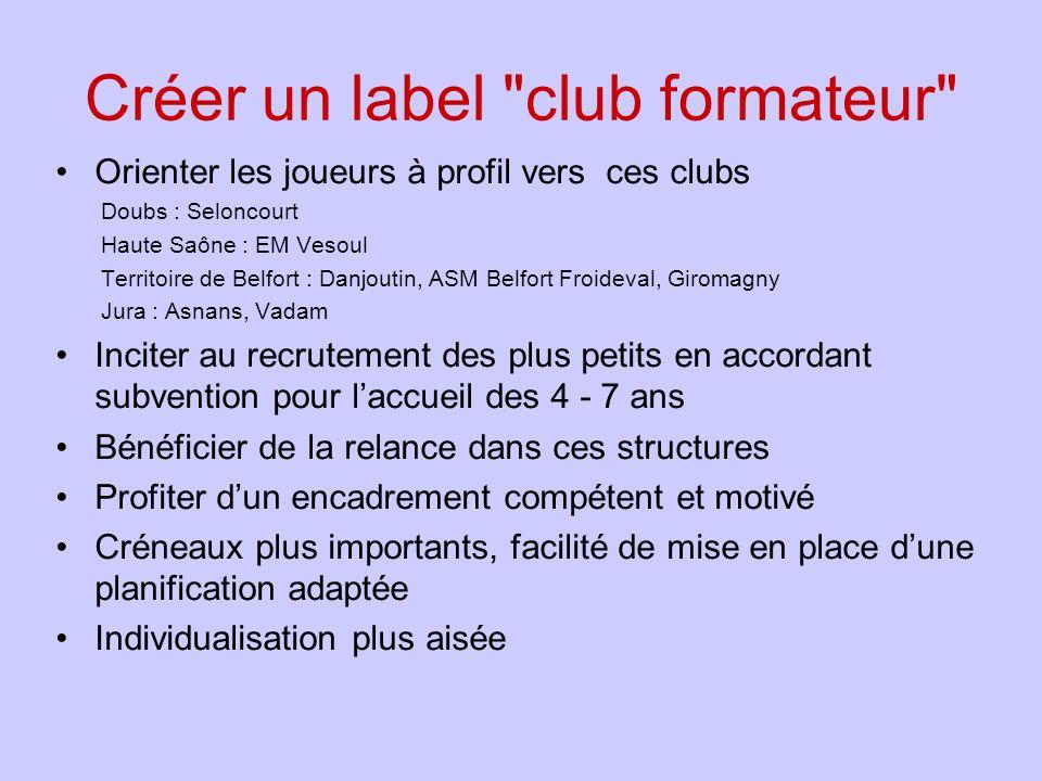 Créer un label club formateur