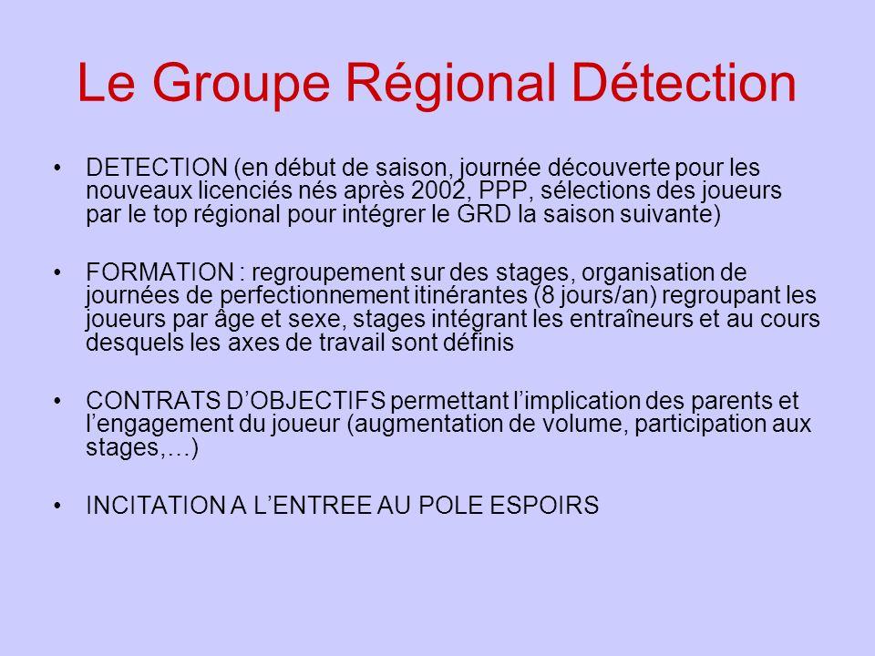 Le Groupe Régional Détection
