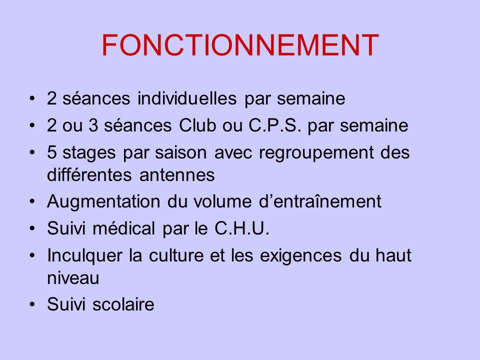 FONCTIONNEMENT 2 séances individuelles par semaine
