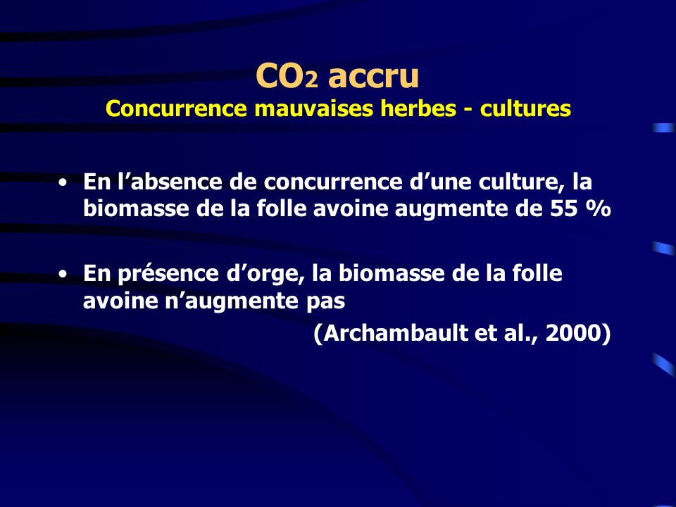 CO2 accru Concurrence mauvaises herbes - cultures
