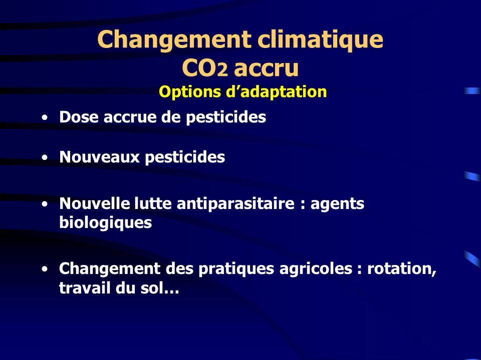 Changement climatique CO2 accru Options d'adaptation