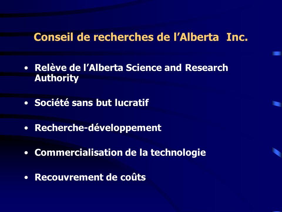 Conseil de recherches de l'Alberta Inc.