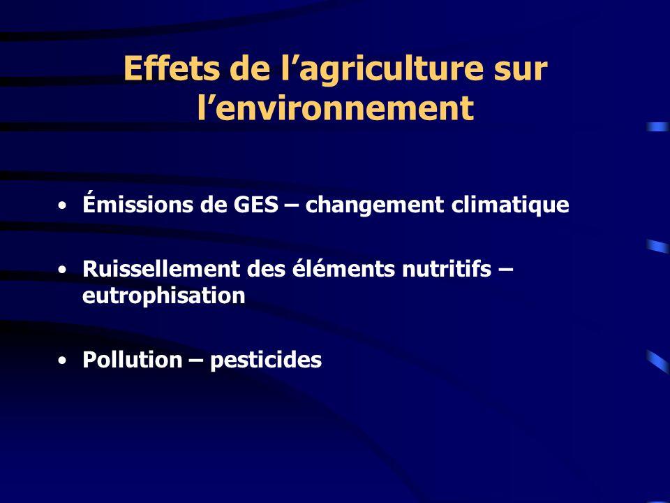 Effets de l'agriculture sur l'environnement