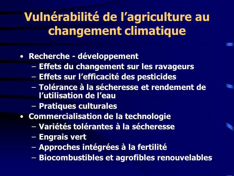 Vulnérabilité de l'agriculture au changement climatique
