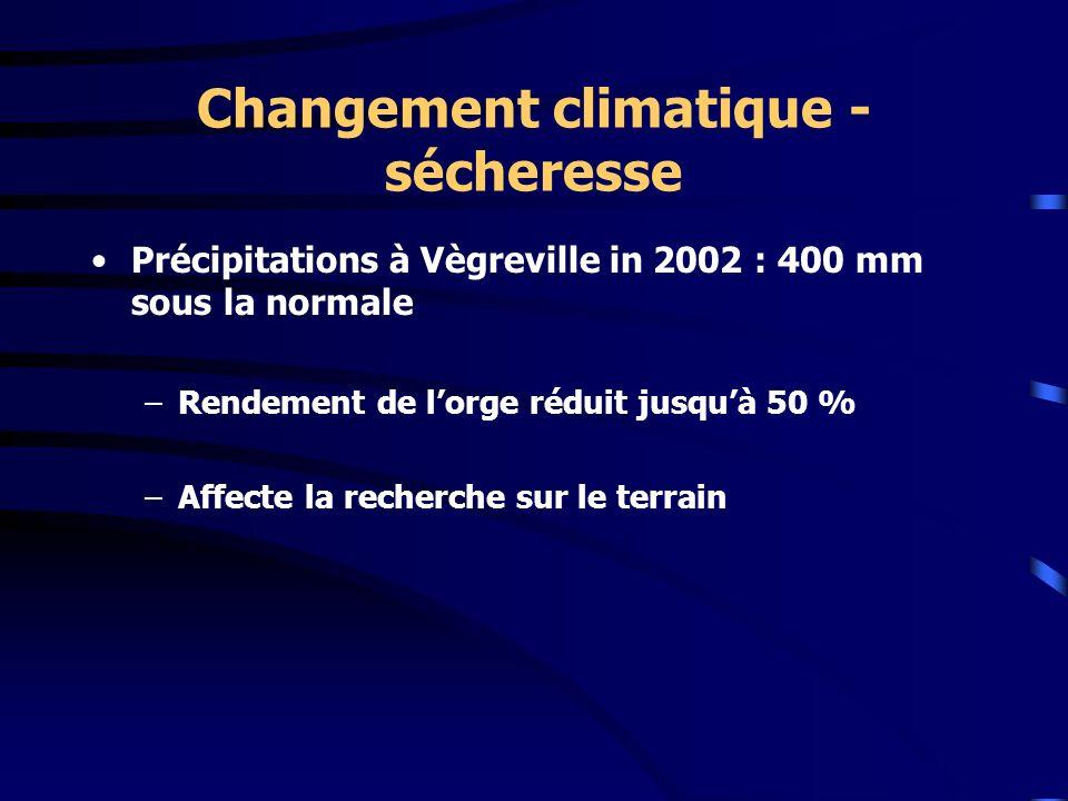 Changement climatique - sécheresse