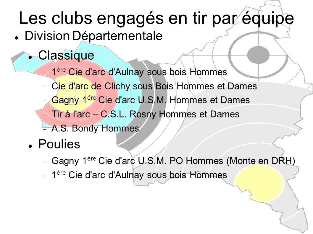 Les clubs engagés en tir par équipe