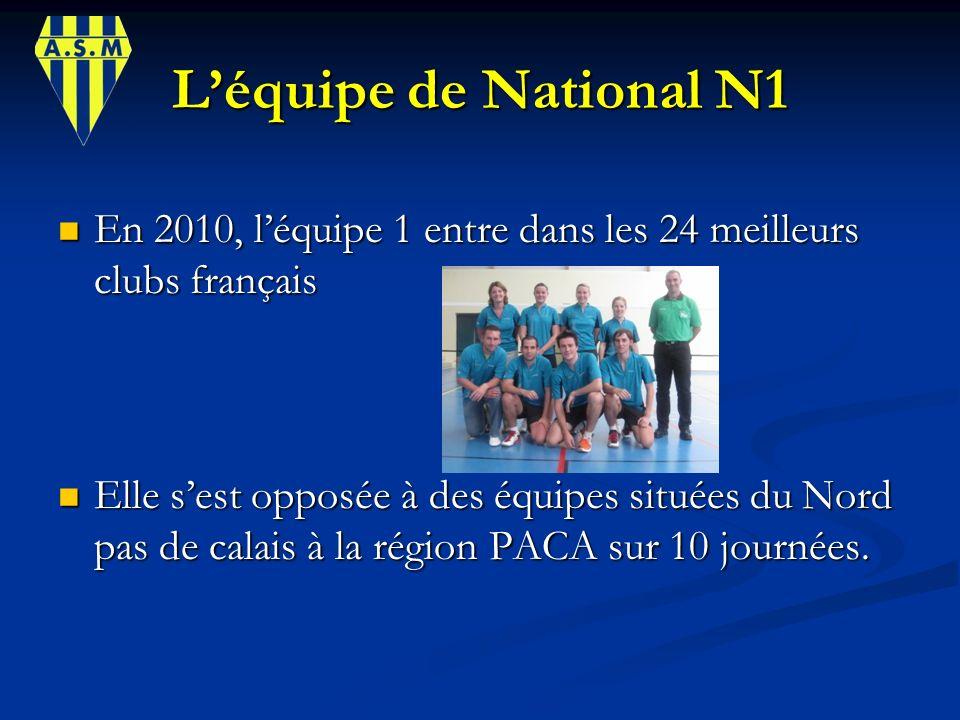 L'équipe de National N1 En 2010, l'équipe 1 entre dans les 24 meilleurs clubs français.