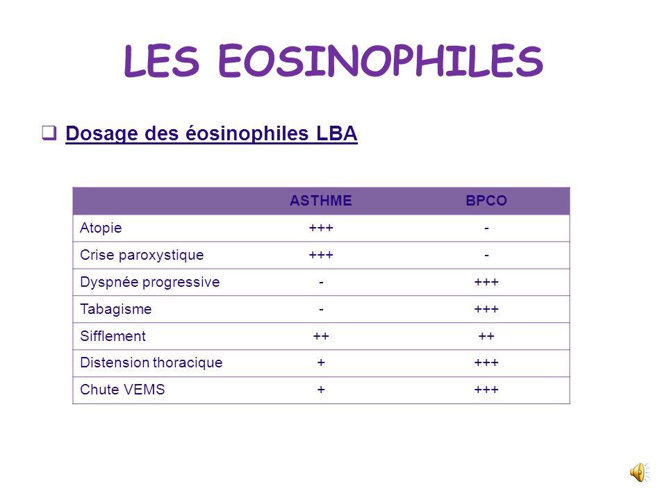LES EOSINOPHILES Dosage des éosinophiles LBA ASTHME BPCO Atopie +++ -