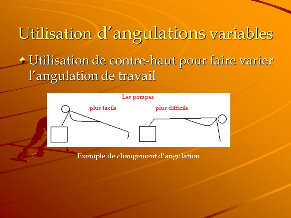 Utilisation d'angulations variables