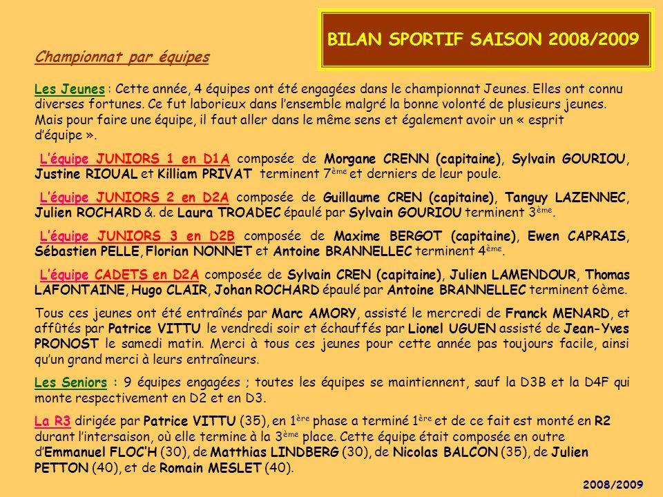 BILAN SPORTIF SAISON 2008/2009