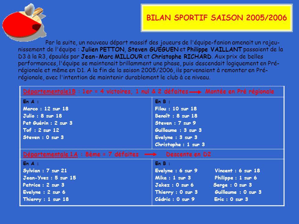 BILAN SPORTIF SAISON 2005/2006
