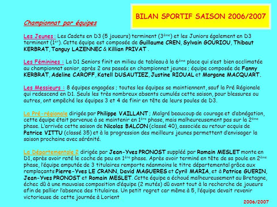 BILAN SPORTIF SAISON 2006/2007