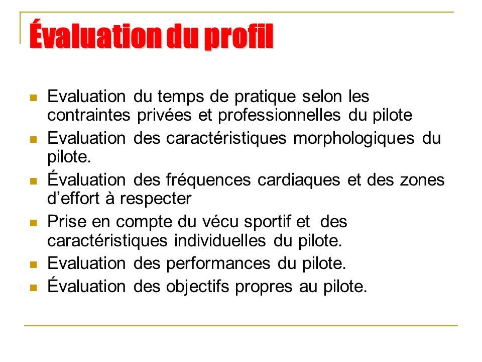 Évaluation du profil Evaluation du temps de pratique selon les contraintes privées et professionnelles du pilote.