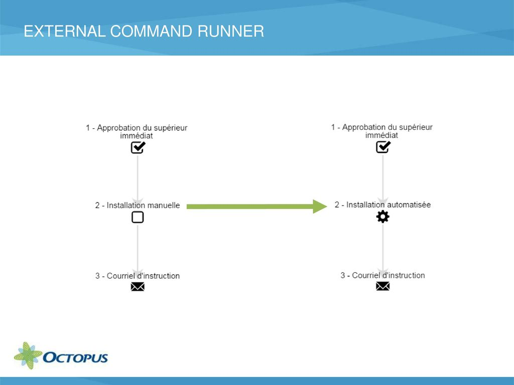 External command runner