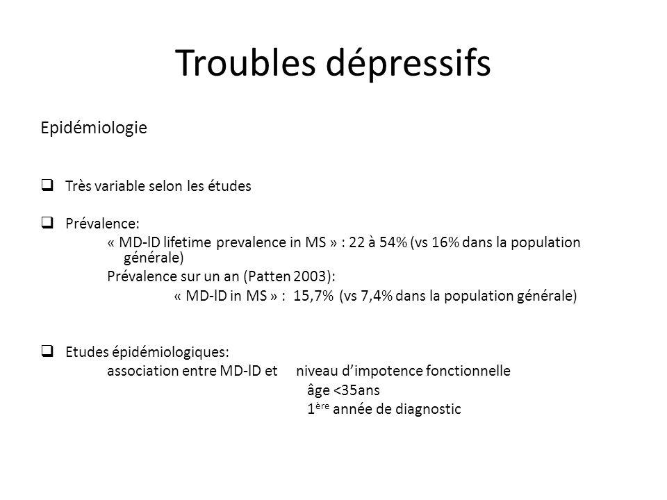 Troubles dépressifs Epidémiologie Très variable selon les études