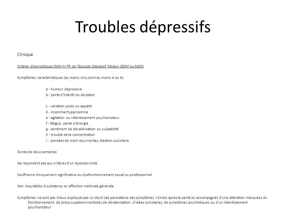 Troubles dépressifs Clinique