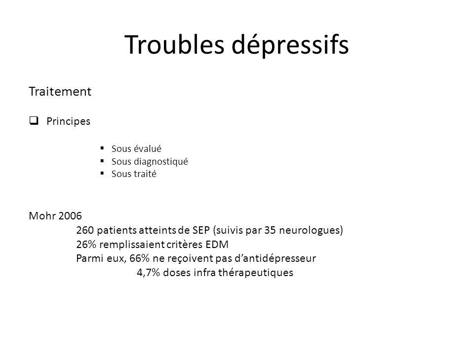 Troubles dépressifs Traitement Principes Mohr 2006