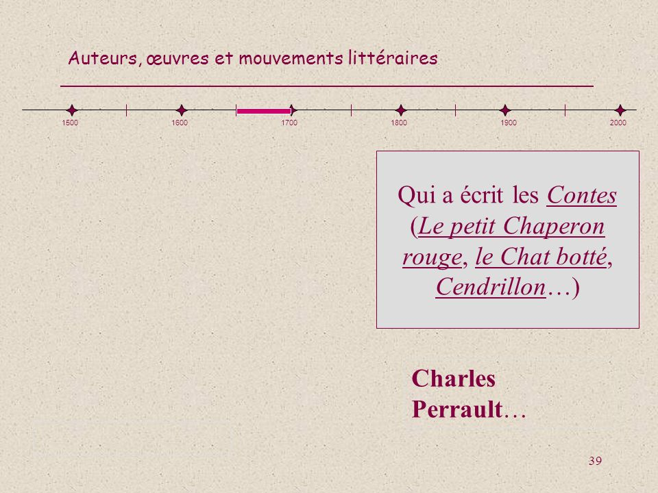 1500 1600. 1700. 1800. 1900. 2000. Qui a écrit les Contes (Le petit Chaperon rouge, le Chat botté, Cendrillon…)