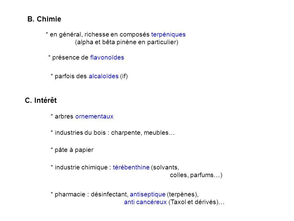 B. Chimie C. Intérêt * en général, richesse en composés terpéniques
