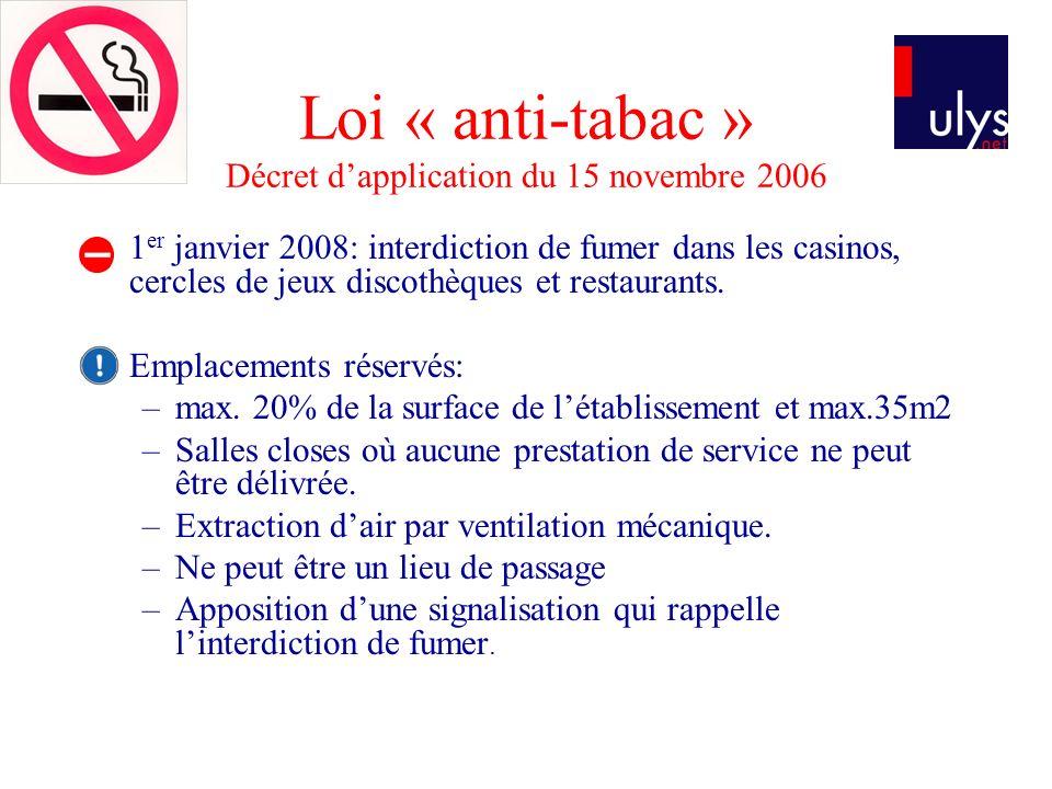 Loi « anti-tabac » Décret d'application du 15 novembre 2006