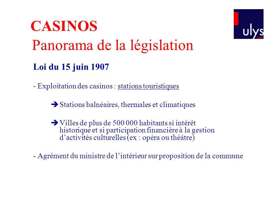 Panorama de la législation